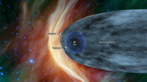 NASA's Voyager 2 Unearths New Information About Interstellar Space